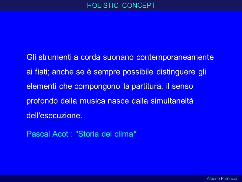 HOLISTIC CONCEPT Alberto Parducci Gli strumenti a corda suonano contemporaneamente ai fiati; anche se è sempre possibile distinguere gli elementi che