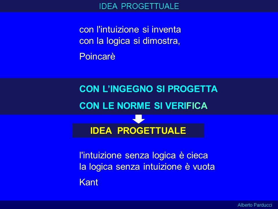 IDEA PROGETTUALE CON LINGEGNO SI PROGETTA CON LE NORME SI VERIFICA Alberto Parducci con l'intuizione si inventa con la logica si dimostra, Poincarè l'