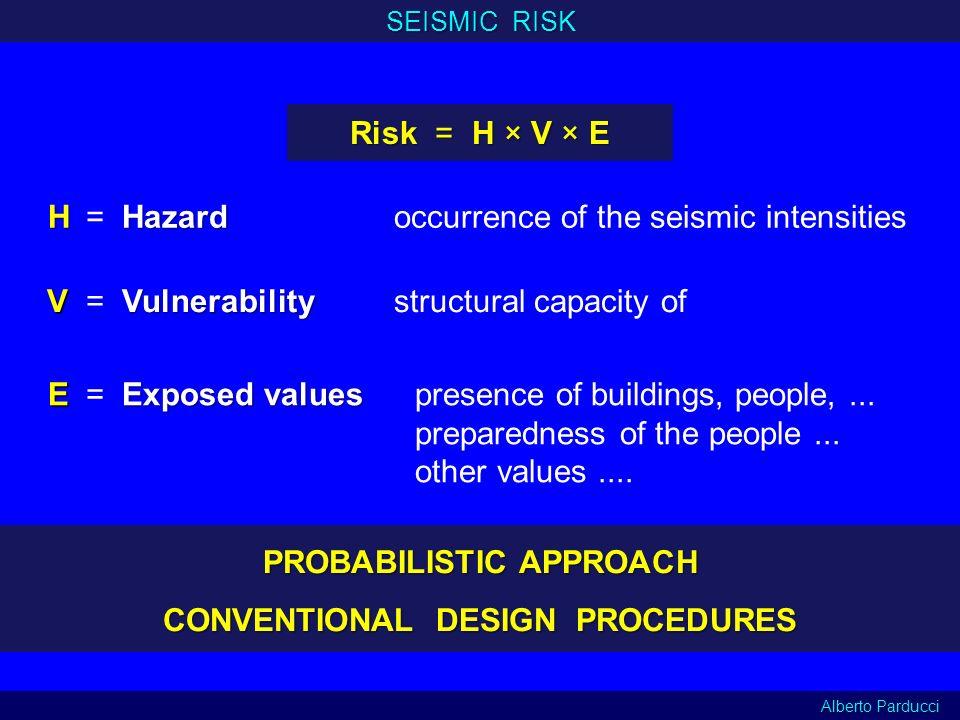 Risk = H × V × E SEISMIC RISK HHazard H= Hazard occurrence of the seismic intensities VVulnerability V= Vulnerabilitystructural capacity of EExposed v