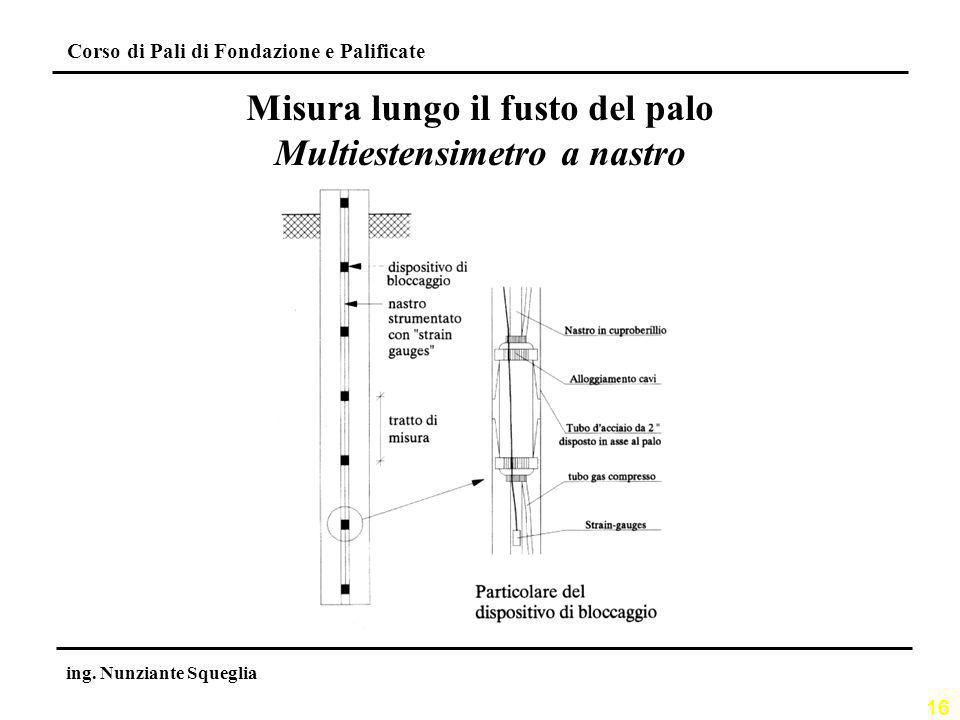 16 Corso di Pali di Fondazione e Palificate ing. Nunziante Squeglia Misura lungo il fusto del palo Multiestensimetro a nastro