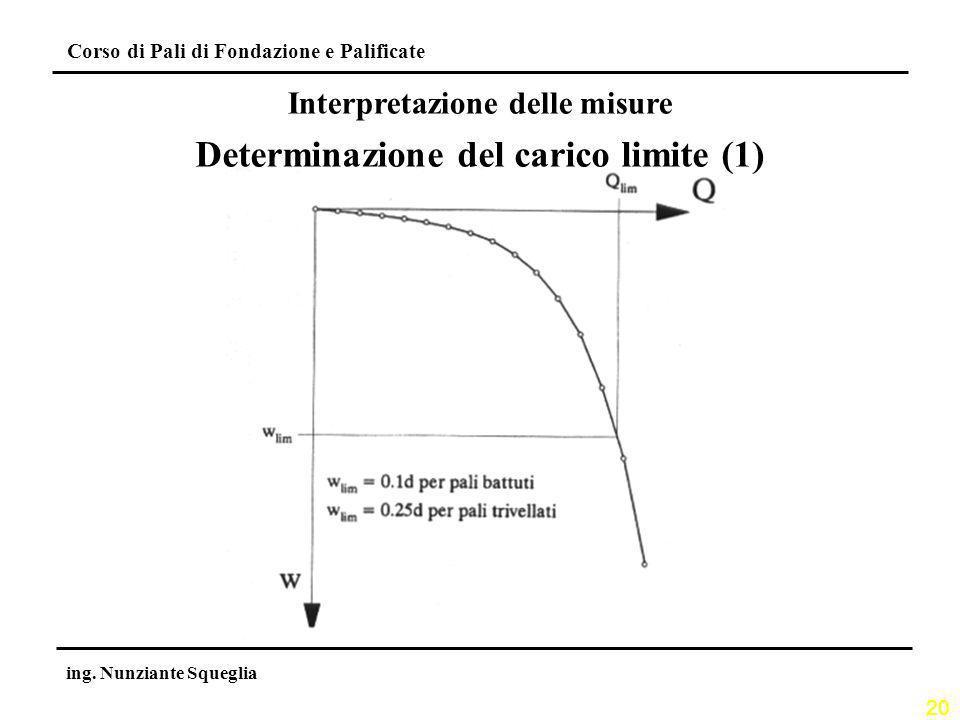 20 Corso di Pali di Fondazione e Palificate ing. Nunziante Squeglia Interpretazione delle misure Determinazione del carico limite (1)