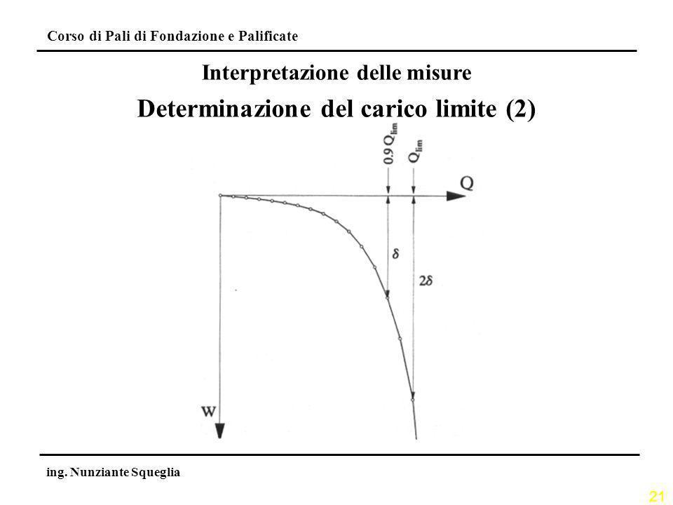21 Corso di Pali di Fondazione e Palificate ing. Nunziante Squeglia Interpretazione delle misure Determinazione del carico limite (2)