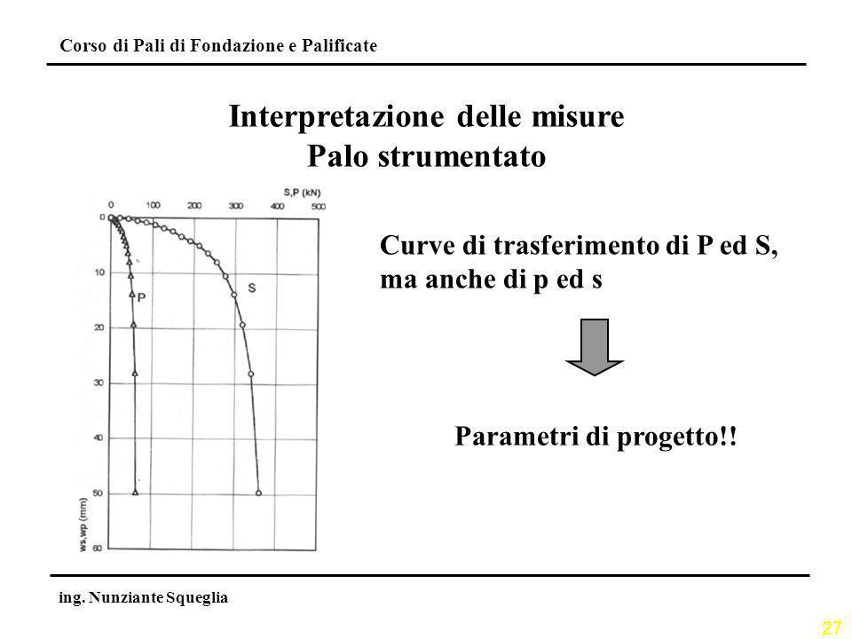 27 Corso di Pali di Fondazione e Palificate ing. Nunziante Squeglia Interpretazione delle misure Palo strumentato Curve di trasferimento di P ed S, ma
