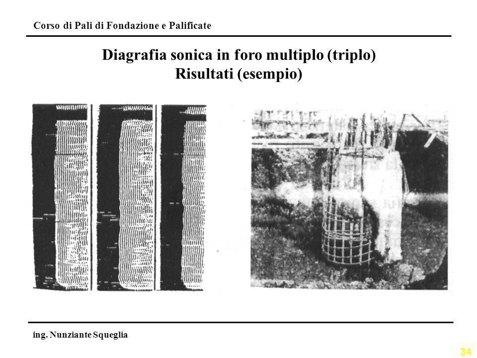 34 Corso di Pali di Fondazione e Palificate ing. Nunziante Squeglia Diagrafia sonica in foro multiplo (triplo) Risultati (esempio)