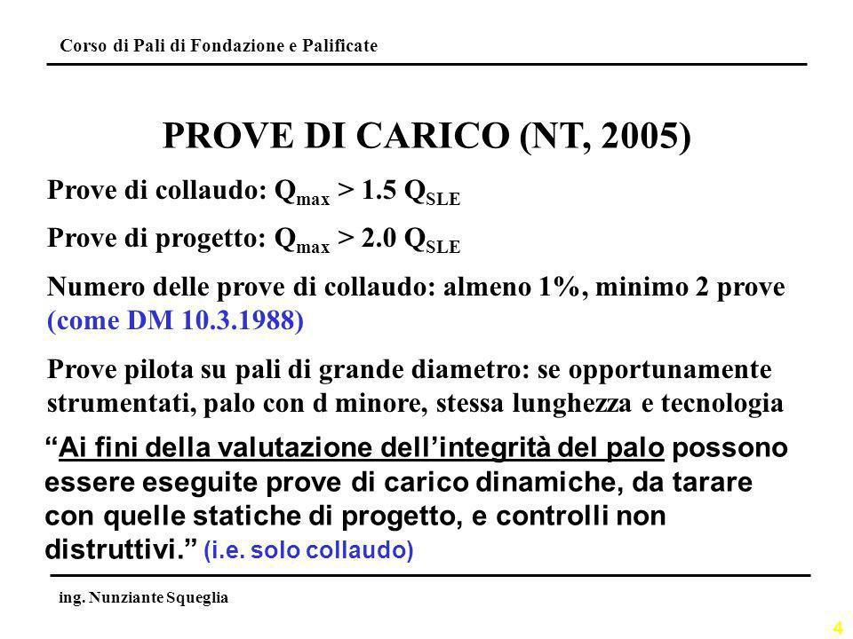 4 Corso di Pali di Fondazione e Palificate ing. Nunziante Squeglia PROVE DI CARICO (NT, 2005) Prove di collaudo: Q max > 1.5 Q SLE Prove di progetto: