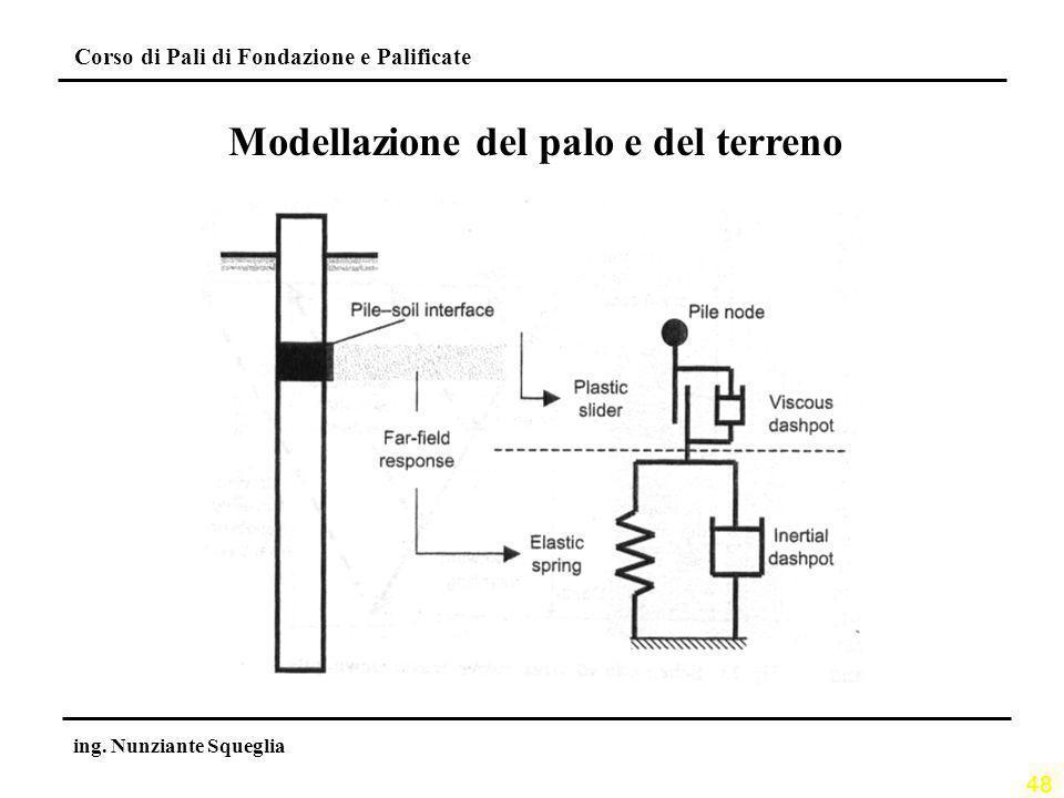 48 Corso di Pali di Fondazione e Palificate ing. Nunziante Squeglia Modellazione del palo e del terreno