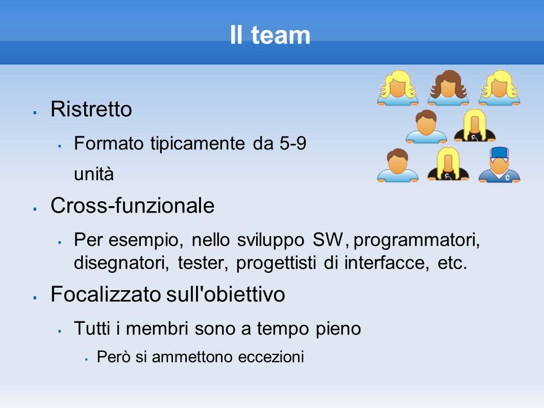Il team Ristretto Formato tipicamente da 5-9 unità Cross-funzionale Per esempio, nello sviluppo SW, programmatori, disegnatori, tester, progettisti di