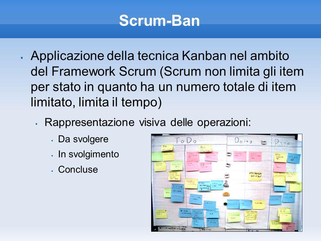 Scrum-Ban Applicazione della tecnica Kanban nel ambito del Framework Scrum (Scrum non limita gli item per stato in quanto ha un numero totale di item