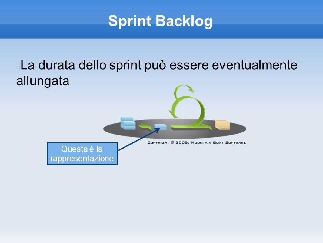 Sprint Backlog La durata dello sprint può essere eventualmente allungata Questa è la rappresentazione