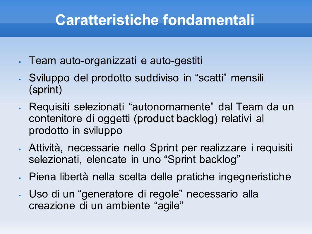 Caratteristiche fondamentali Team auto-organizzati e auto-gestiti sprint Sviluppo del prodotto suddiviso in scatti mensili (sprint) product backlog Re
