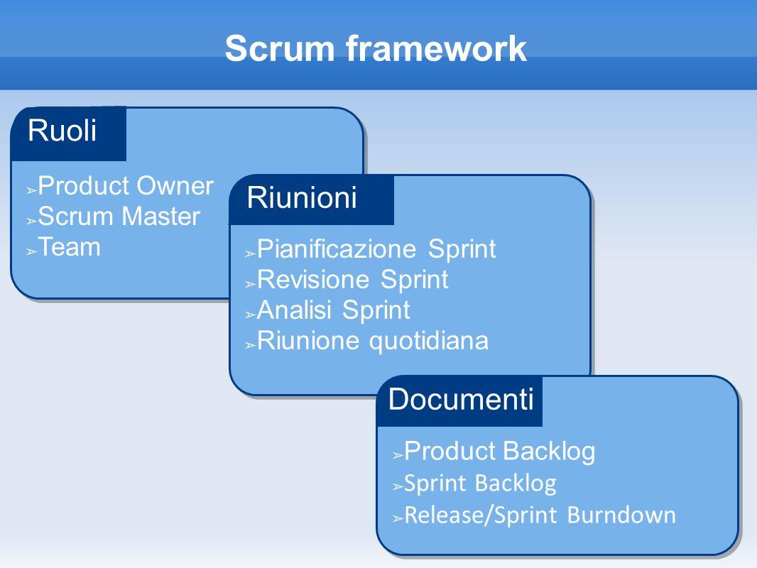 Product Owner Scrum Master Team Ruoli Pianificazione Sprint Revisione Sprint Analisi Sprint Riunione quotidiana Riunioni Product Backlog Sprint Backlo