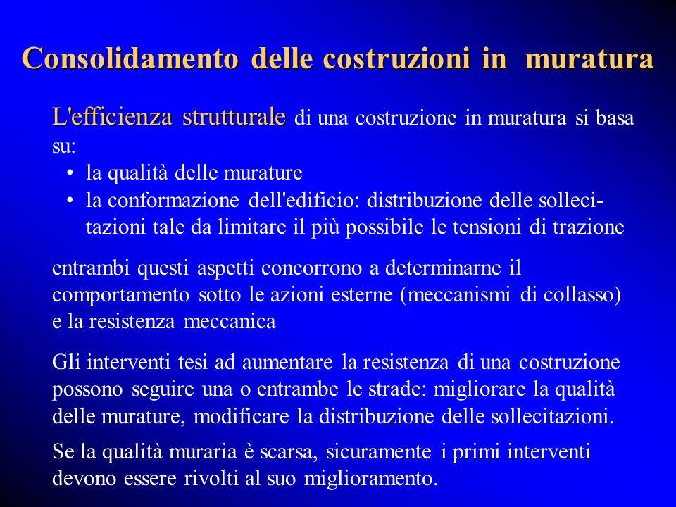 Consolidamento delle costruzioni in muratura L'efficienza strutturale L'efficienza strutturale di una costruzione in muratura si basa su: la qualità d