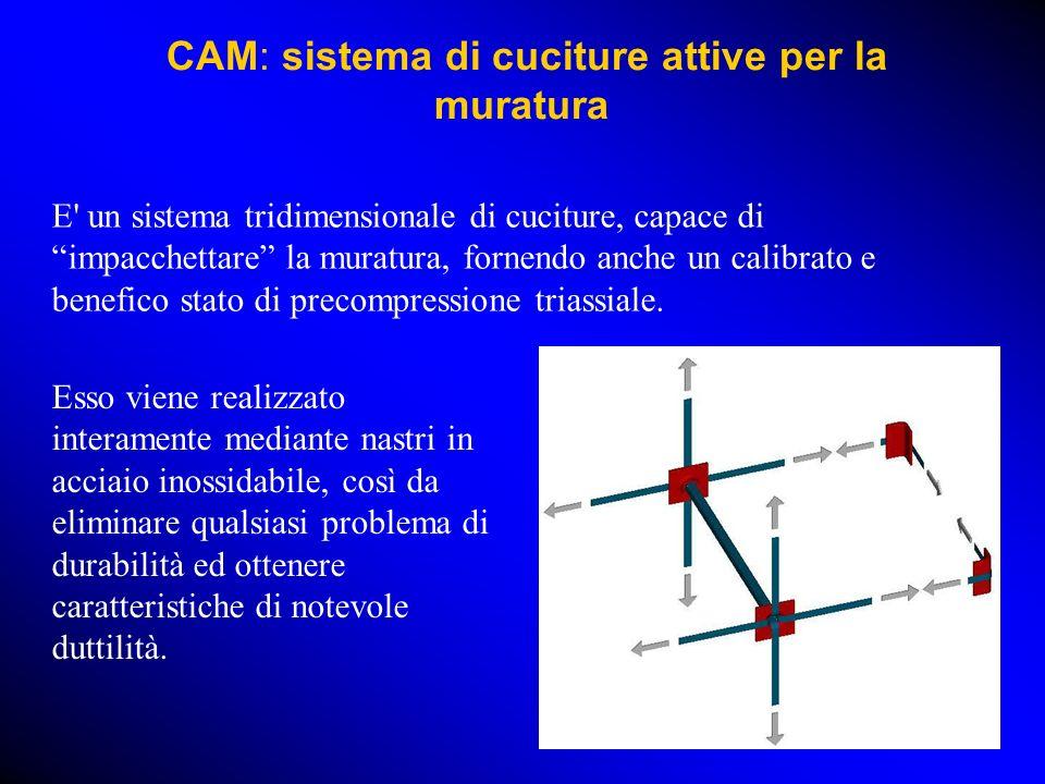 CAM: sistema di cuciture attive per la muratura E' un sistema tridimensionale di cuciture, capace di impacchettare la muratura, fornendo anche un cali