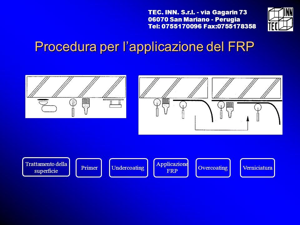 Procedura per lapplicazione del FRP Trattamento della superficie PrimerUndercoating Applicazione FRP OvercoatingVerniciatura TEC. INN. S.r.l. - via Ga