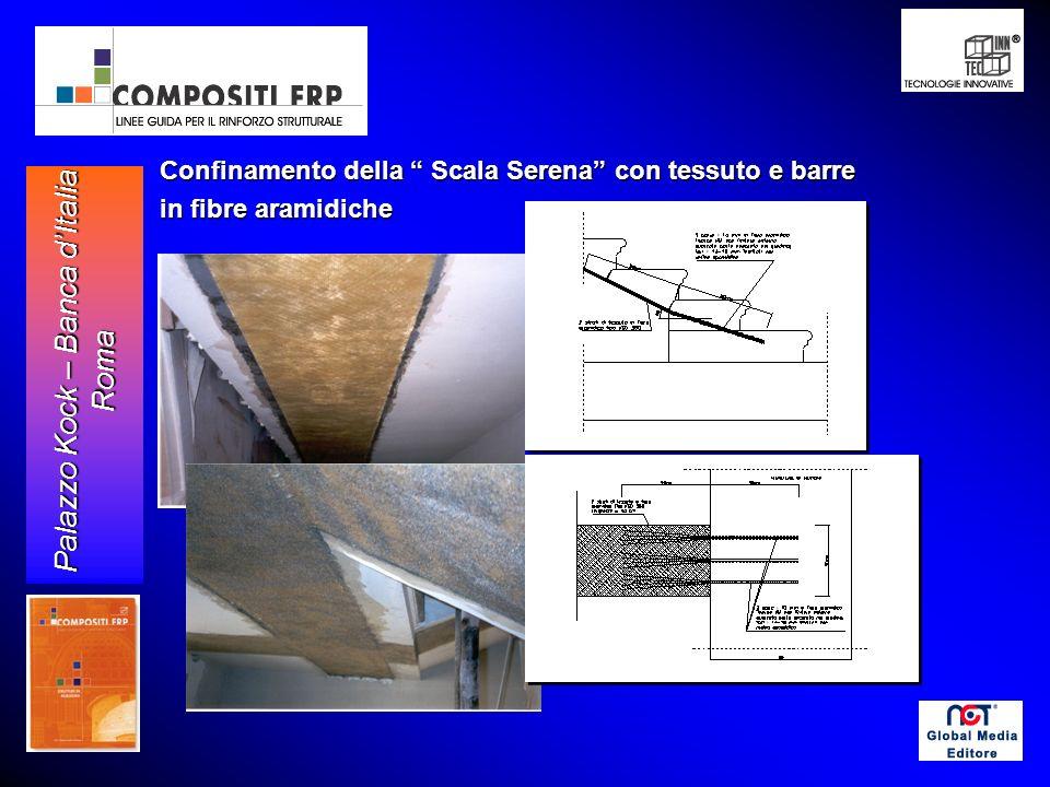 Confinamento della Scala Serena con tessuto e barre in fibre aramidiche Palazzo Kock – Banca dItalia Roma