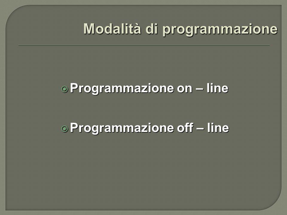 Programmazione on – line Programmazione on – line Programmazione off – line Programmazione off – line
