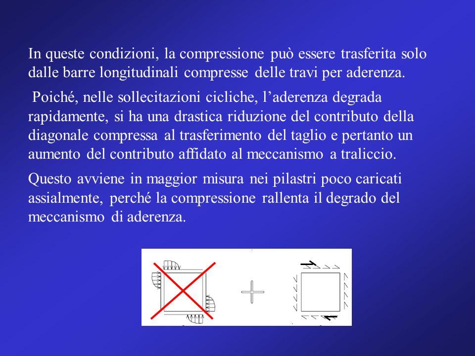 In queste condizioni, la compressione può essere trasferita solo dalle barre longitudinali compresse delle travi per aderenza. Poiché, nelle sollecita