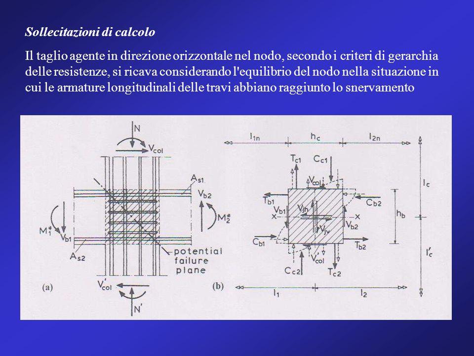 Sollecitazioni di calcolo Il taglio agente in direzione orizzontale nel nodo, secondo i criteri di gerarchia delle resistenze, si ricava considerando