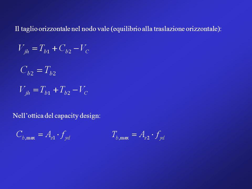 Il taglio orizzontale nel nodo vale (equilibrio alla traslazione orizzontale): Nellottica del capacity design:
