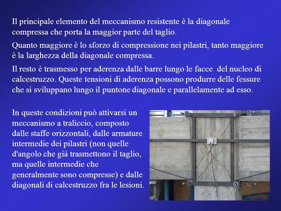 Il principale elemento del meccanismo resistente è la diagonale compressa che porta la maggior parte del taglio. Quanto maggiore è lo sforzo di compre