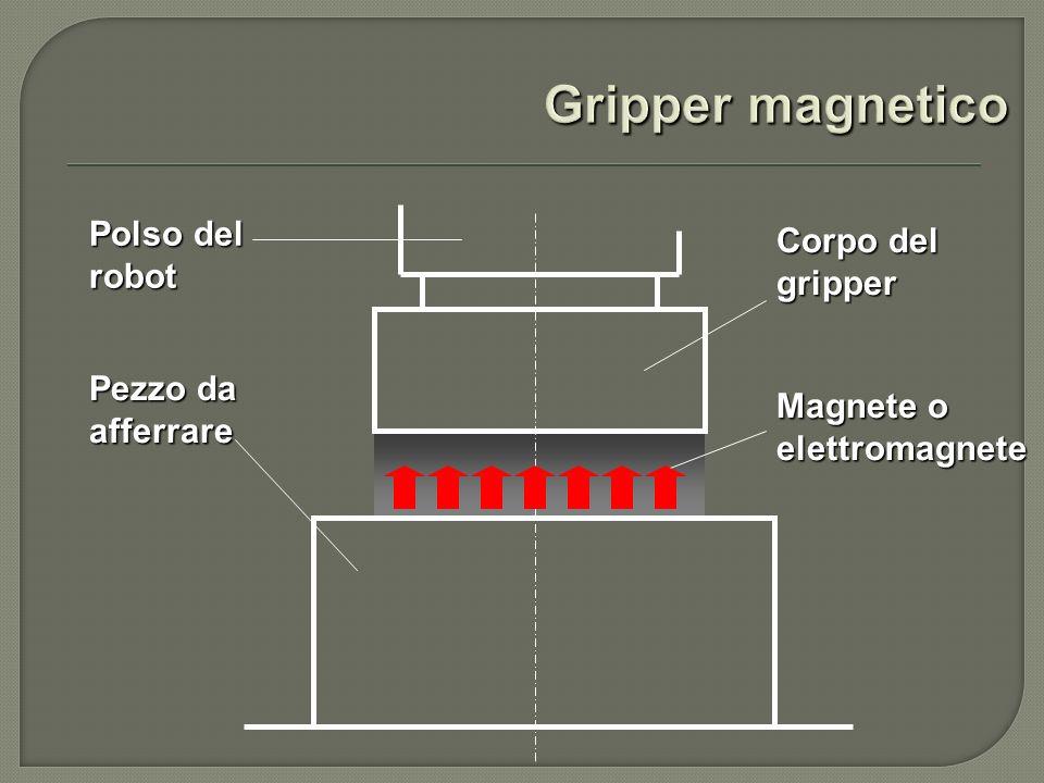 Polso del robot Corpo del gripper Magnete o elettromagnete Pezzo da afferrare