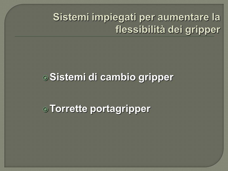 Sistemi di cambio gripper Sistemi di cambio gripper Torrette portagripper Torrette portagripper