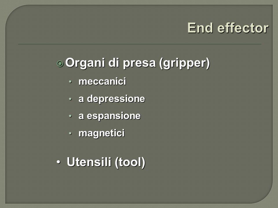 Utensili (tool)Utensili (tool) Organi di presa (gripper) Organi di presa (gripper) meccanici meccanici a depressione a depressione a espansione a espa