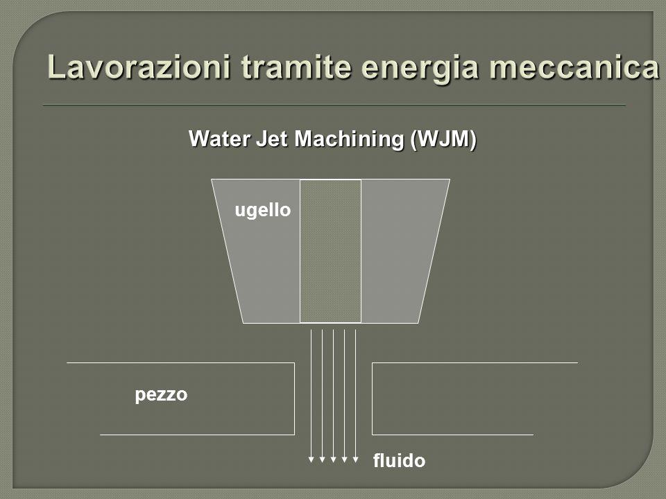 Water Jet Machining (WJM) fluido ugello pezzo