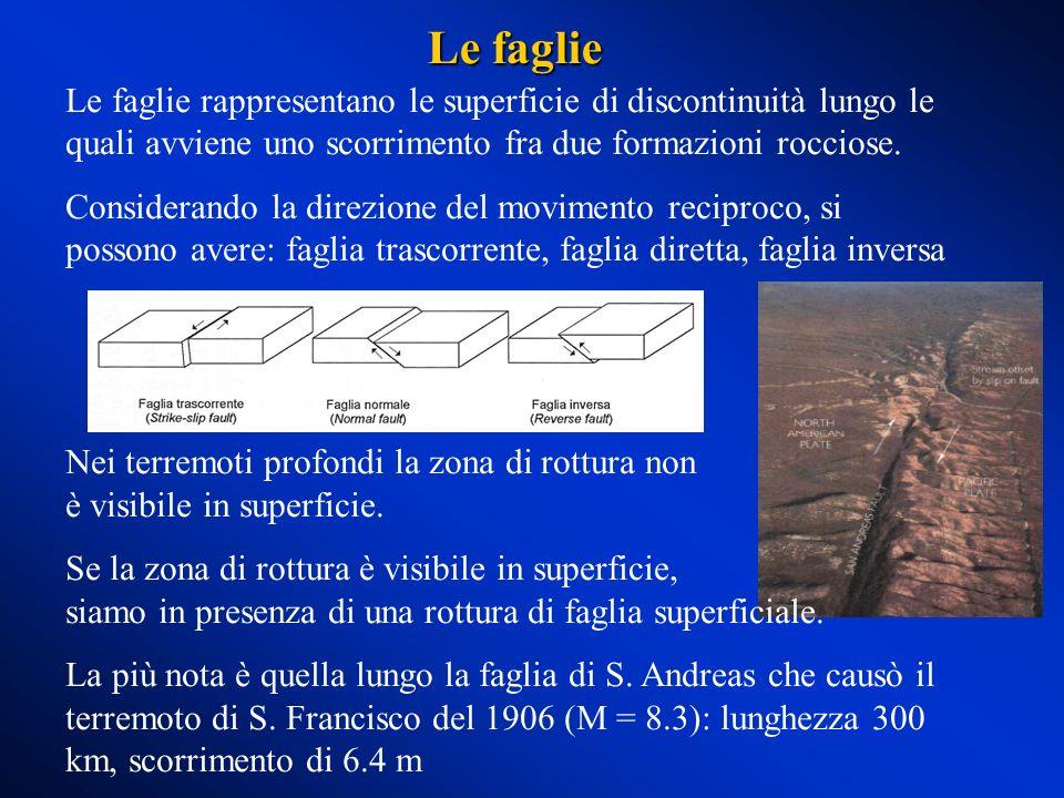 Le faglie rappresentano le superficie di discontinuità lungo le quali avviene uno scorrimento fra due formazioni rocciose. Considerando la direzione d