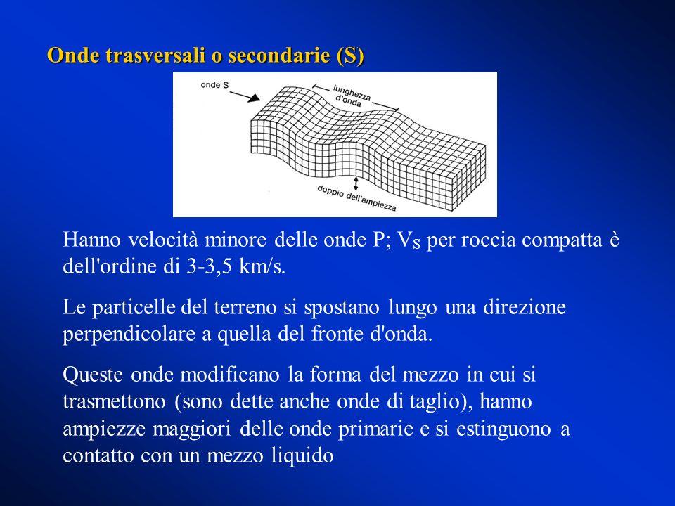 Hanno velocità minore delle onde P; V S per roccia compatta è dell'ordine di 3-3,5 km/s. Le particelle del terreno si spostano lungo una direzione per