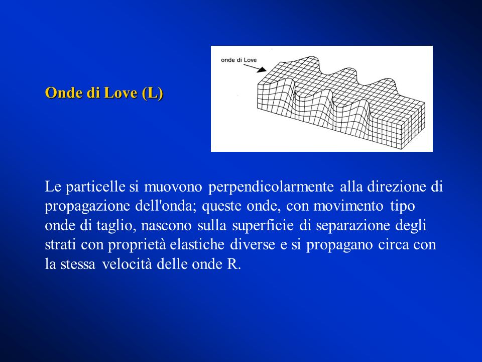 Onde di Love (L) Le particelle si muovono perpendicolarmente alla direzione di propagazione dell'onda; queste onde, con movimento tipo onde di taglio,