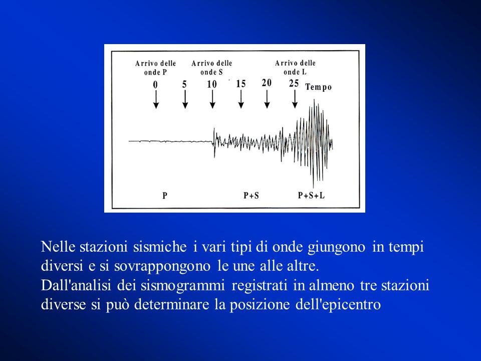 Nelle stazioni sismiche i vari tipi di onde giungono in tempi diversi e si sovrappongono le une alle altre. Dall'analisi dei sismogrammi registrati in