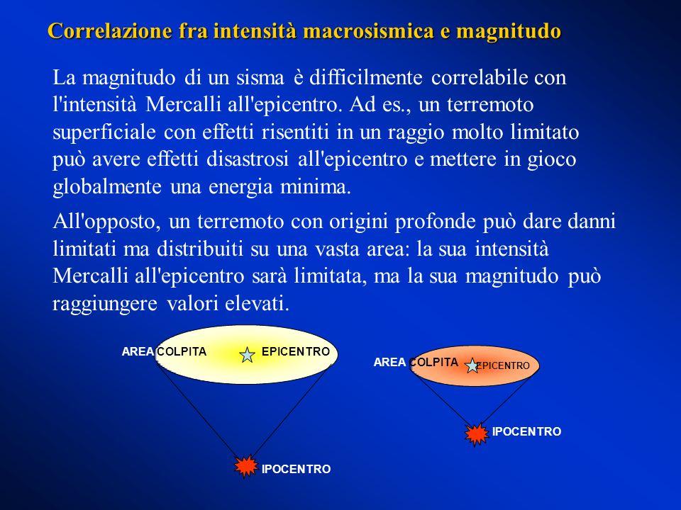La magnitudo di un sisma è difficilmente correlabile con l'intensità Mercalli all'epicentro. Ad es., un terremoto superficiale con effetti risentiti i
