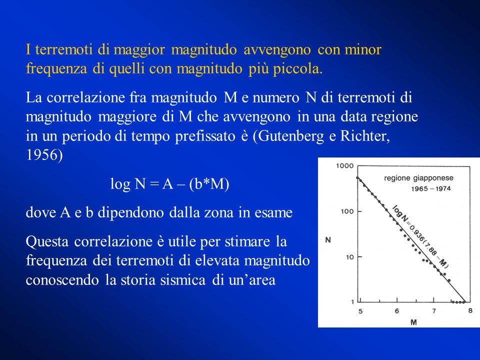 I terremoti di maggior magnitudo avvengono con minor frequenza di quelli con magnitudo più piccola. La correlazione fra magnitudo M e numero N di terr