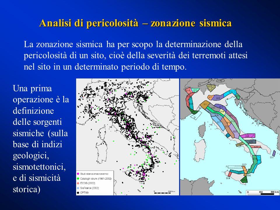 Analisi di pericolosità – zonazione sismica La zonazione sismica ha per scopo la determinazione della pericolosità di un sito, cioè della severità dei