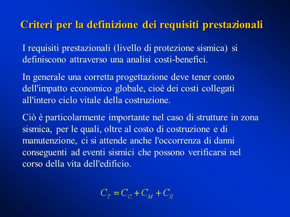 I requisiti prestazionali (livello di protezione sismica) si definiscono attraverso una analisi costi-benefici. In generale una corretta progettazione