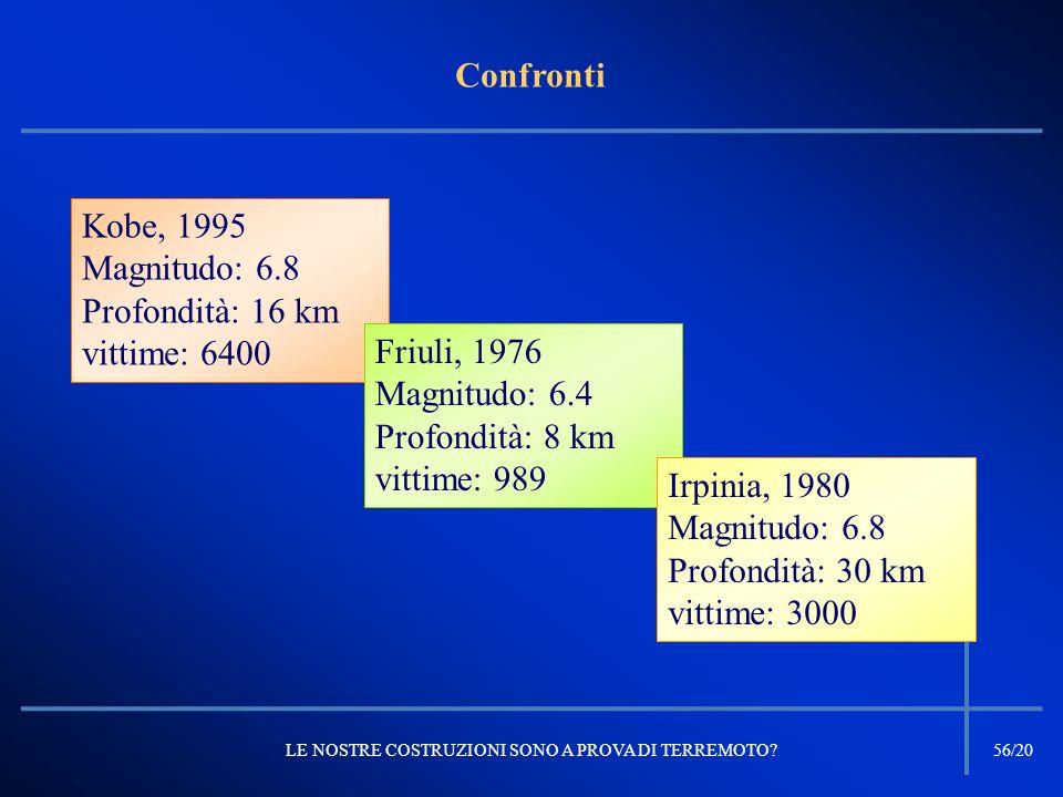 Kobe, 1995 Magnitudo: 6.8 Profondità: 16 km vittime: 6400 Confronti LE NOSTRE COSTRUZIONI SONO A PROVA DI TERREMOTO?56/20 Friuli, 1976 Magnitudo: 6.4