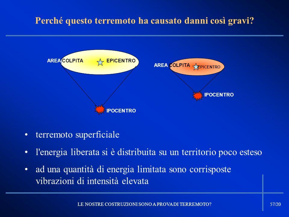 terremoto superficiale l'energia liberata si è distribuita su un territorio poco esteso ad una quantità di energia limitata sono corrisposte vibrazion