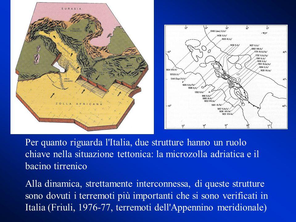 Per quanto riguarda l'Italia, due strutture hanno un ruolo chiave nella situazione tettonica: la microzolla adriatica e il bacino tirrenico Alla dinam