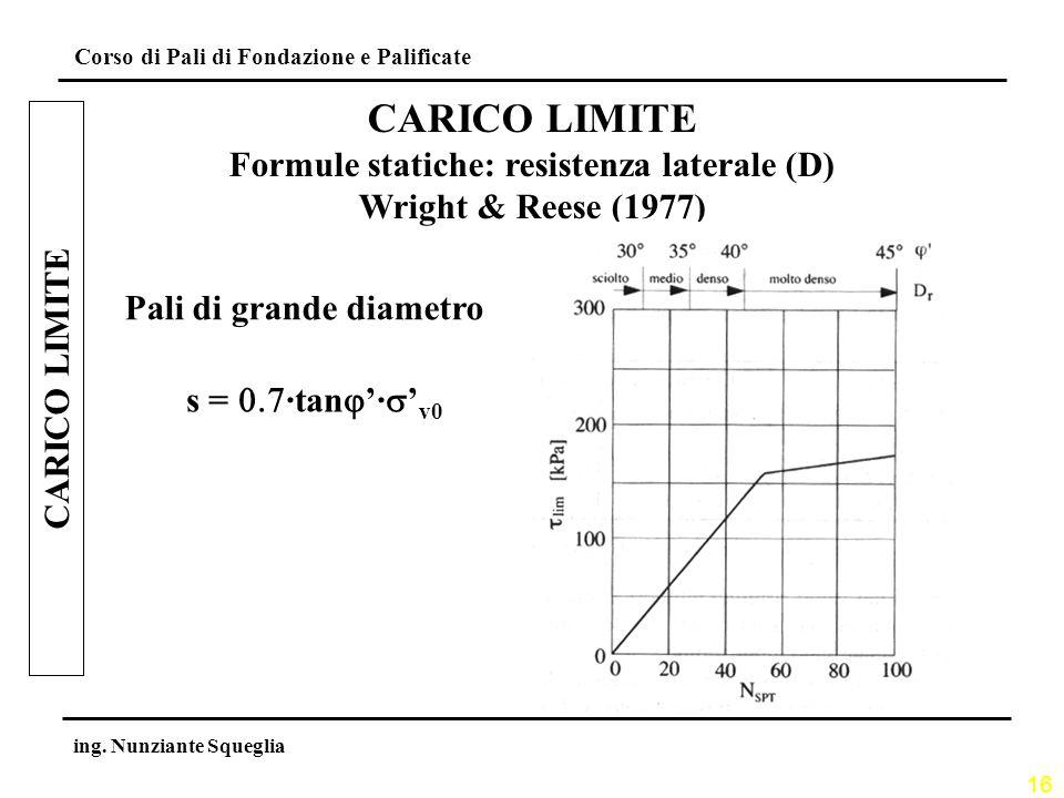 16 Corso di Pali di Fondazione e Palificate ing. Nunziante Squeglia CARICO LIMITE Formule statiche: resistenza laterale (D) Wright & Reese (1977) s =