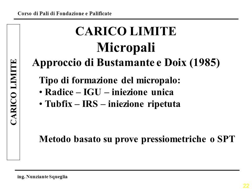 22 Corso di Pali di Fondazione e Palificate ing. Nunziante Squeglia CARICO LIMITE Micropali Approccio di Bustamante e Doix (1985) Tipo di formazione d
