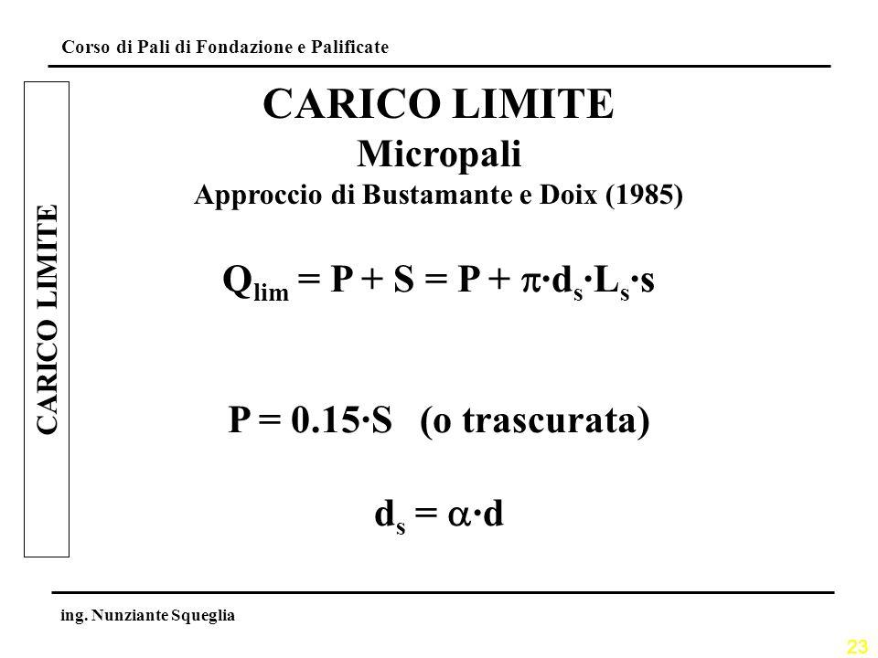 23 Corso di Pali di Fondazione e Palificate ing. Nunziante Squeglia CARICO LIMITE Micropali Approccio di Bustamante e Doix (1985) Q lim = P + S = P +