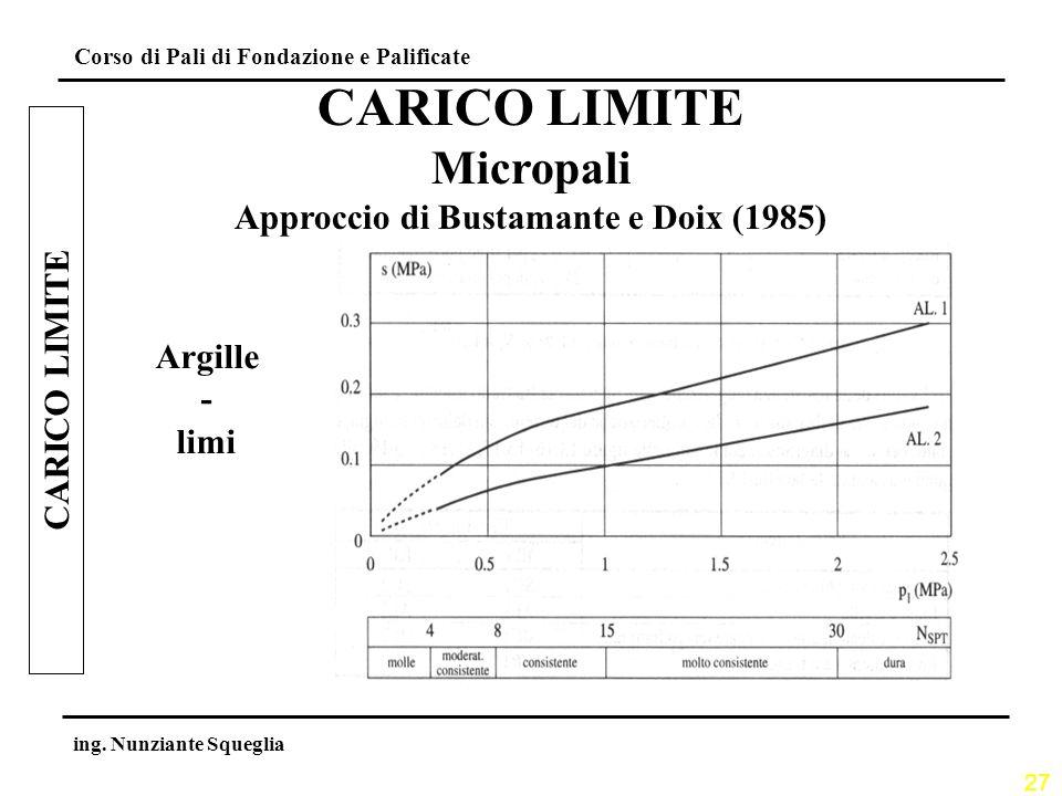 27 Corso di Pali di Fondazione e Palificate ing. Nunziante Squeglia CARICO LIMITE Micropali Approccio di Bustamante e Doix (1985) Argille - limi