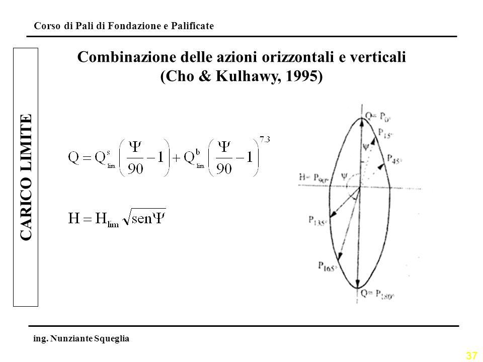 37 Corso di Pali di Fondazione e Palificate ing. Nunziante Squeglia CARICO LIMITE Combinazione delle azioni orizzontali e verticali (Cho & Kulhawy, 19