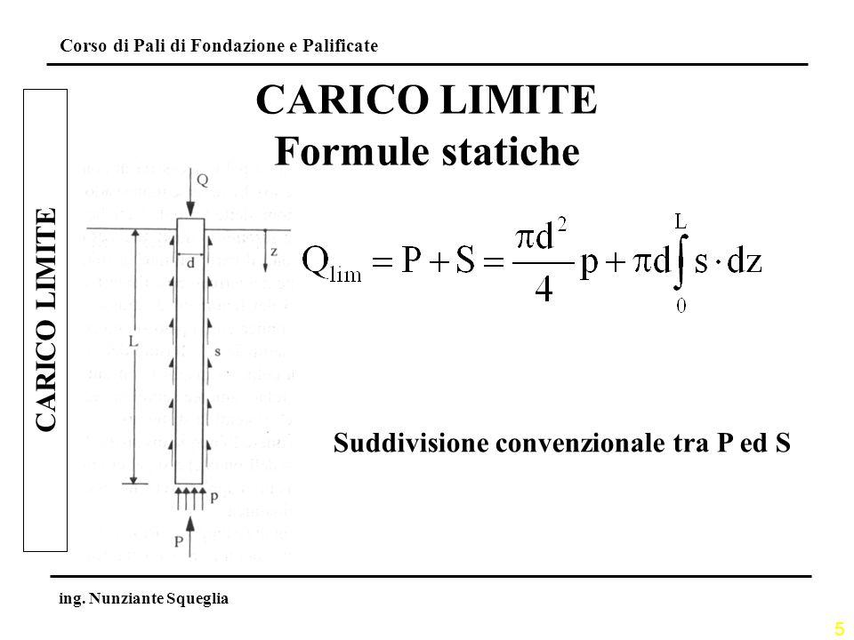 5 Corso di Pali di Fondazione e Palificate ing. Nunziante Squeglia CARICO LIMITE Formule statiche Suddivisione convenzionale tra P ed S