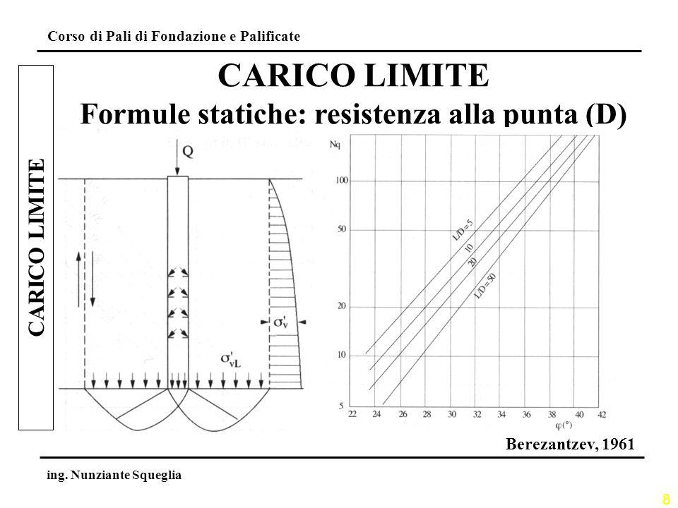 8 Corso di Pali di Fondazione e Palificate ing. Nunziante Squeglia CARICO LIMITE Formule statiche: resistenza alla punta (D) Berezantzev, 1961