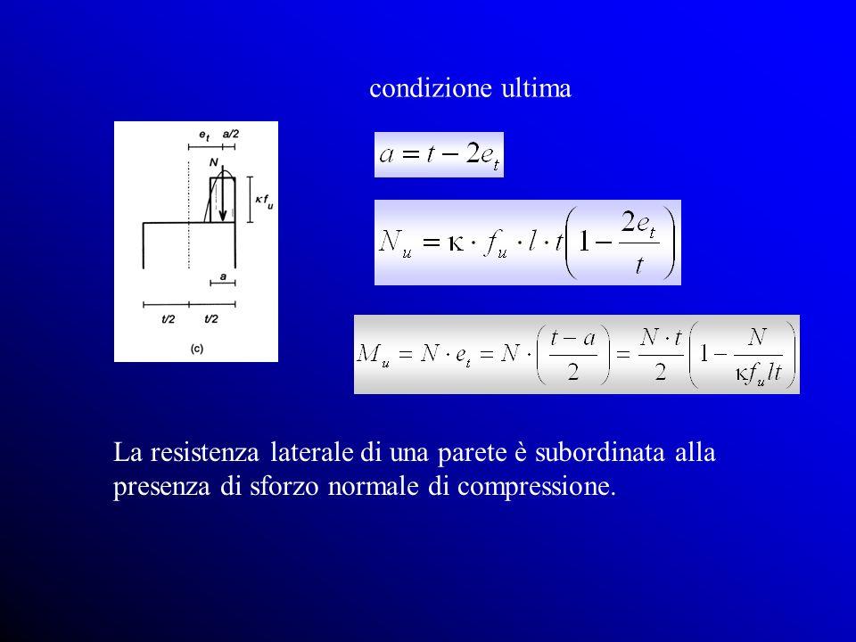 La resistenza laterale di una parete è subordinata alla presenza di sforzo normale di compressione. condizione ultima