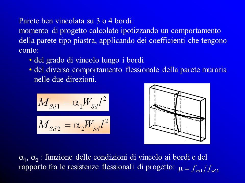 Parete ben vincolata su 3 o 4 bordi: momento di progetto calcolato ipotizzando un comportamento della parete tipo piastra, applicando dei coefficienti che tengono conto: del grado di vincolo lungo i bordi del diverso comportamento flessionale della parete muraria nelle due direzioni.