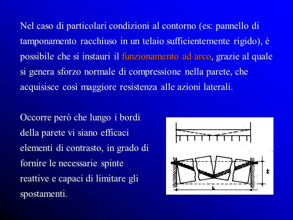 funzionamento ad arco Nel caso di particolari condizioni al contorno (es: pannello di tamponamento racchiuso in un telaio sufficientemente rigido), è