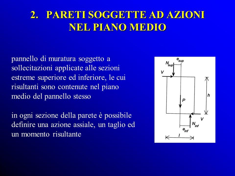 2. PARETI SOGGETTE AD AZIONI NEL PIANO MEDIO pannello di muratura soggetto a sollecitazioni applicate alle sezioni estreme superiore ed inferiore, le